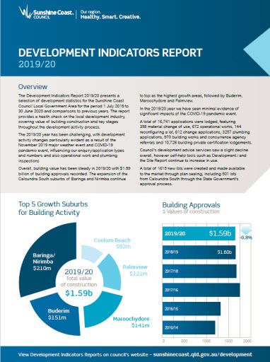 2019-20 Development Indicators report shows text and graphs with detailed information